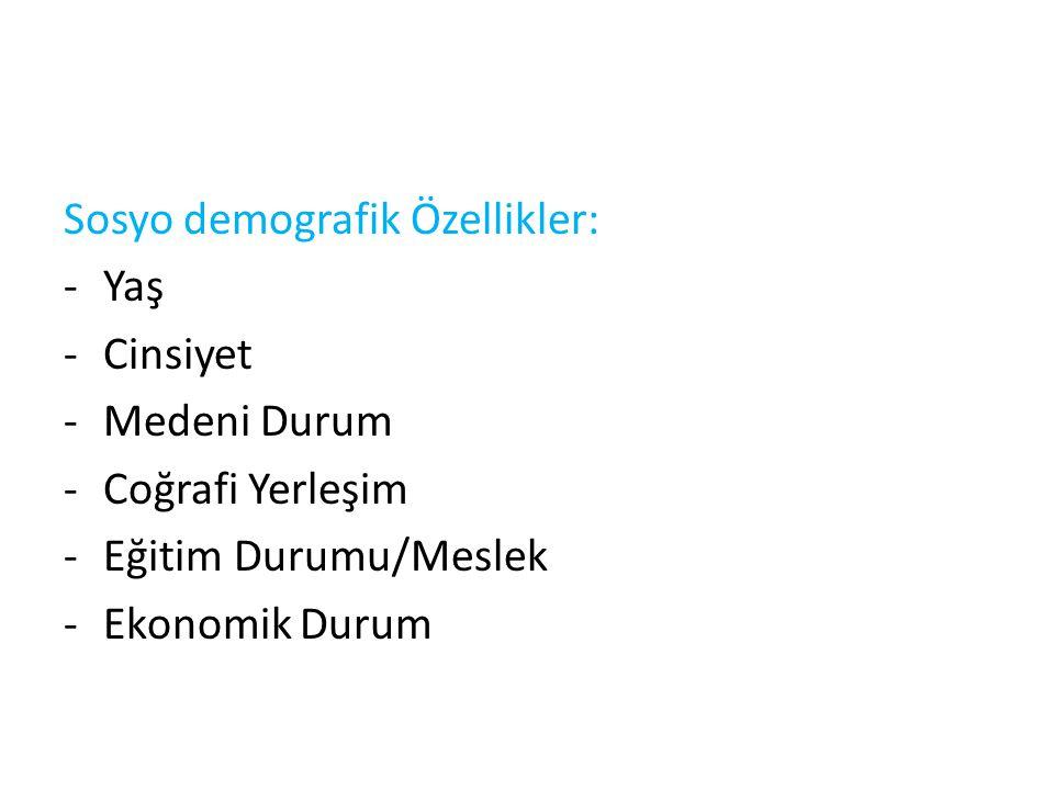 Sosyo demografik Özellikler: -Yaş -Cinsiyet -Medeni Durum -Coğrafi Yerleşim -Eğitim Durumu/Meslek -Ekonomik Durum