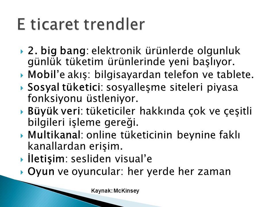  2.big bang: elektronik ürünlerde olgunluk günlük tüketim ürünlerinde yeni başlıyor.
