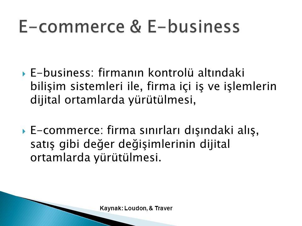  E-business: firmanın kontrolü altındaki bilişim sistemleri ile, firma içi iş ve işlemlerin dijital ortamlarda yürütülmesi,  E-commerce: firma sınırları dışındaki alış, satış gibi değer değişimlerinin dijital ortamlarda yürütülmesi.