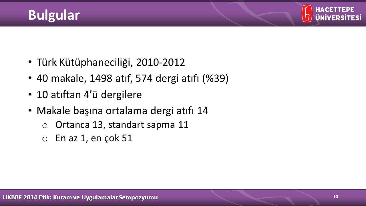 13 Bulgular Türk Kütüphaneciliği, 2010-2012 40 makale, 1498 atıf, 574 dergi atıfı (%39) 10 atıftan 4'ü dergilere Makale başına ortalama dergi atıfı 14 o Ortanca 13, standart sapma 11 o En az 1, en çok 51 UKBBF 2014 Etik: Kuram ve Uygulamalar Sempozyumu