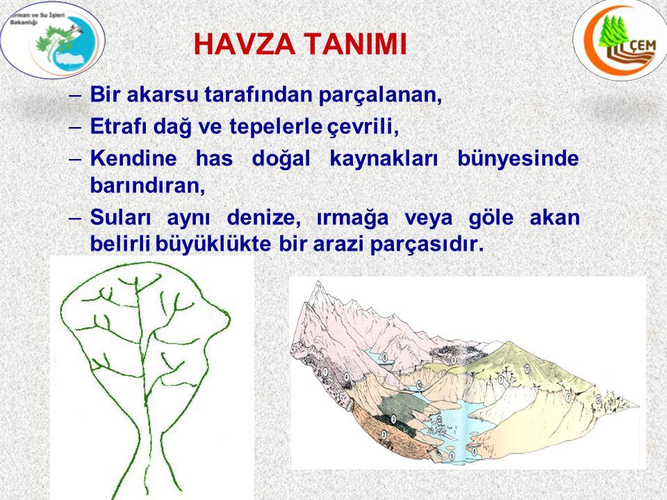 HAVZA TANIMI –Bir akarsu tarafından parçalanan, –Etrafı dağ ve tepelerle çevrili, –Kendine has doğal kaynakları bünyesinde barındıran, –Suları aynı de