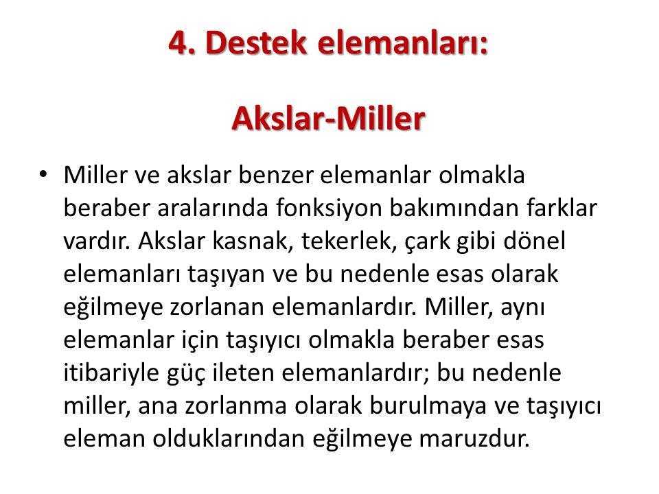 Akslar-Miller Miller ve akslar benzer elemanlar olmakla beraber aralarında fonksiyon bakımından farklar vardır. Akslar kasnak, tekerlek, çark gibi dön