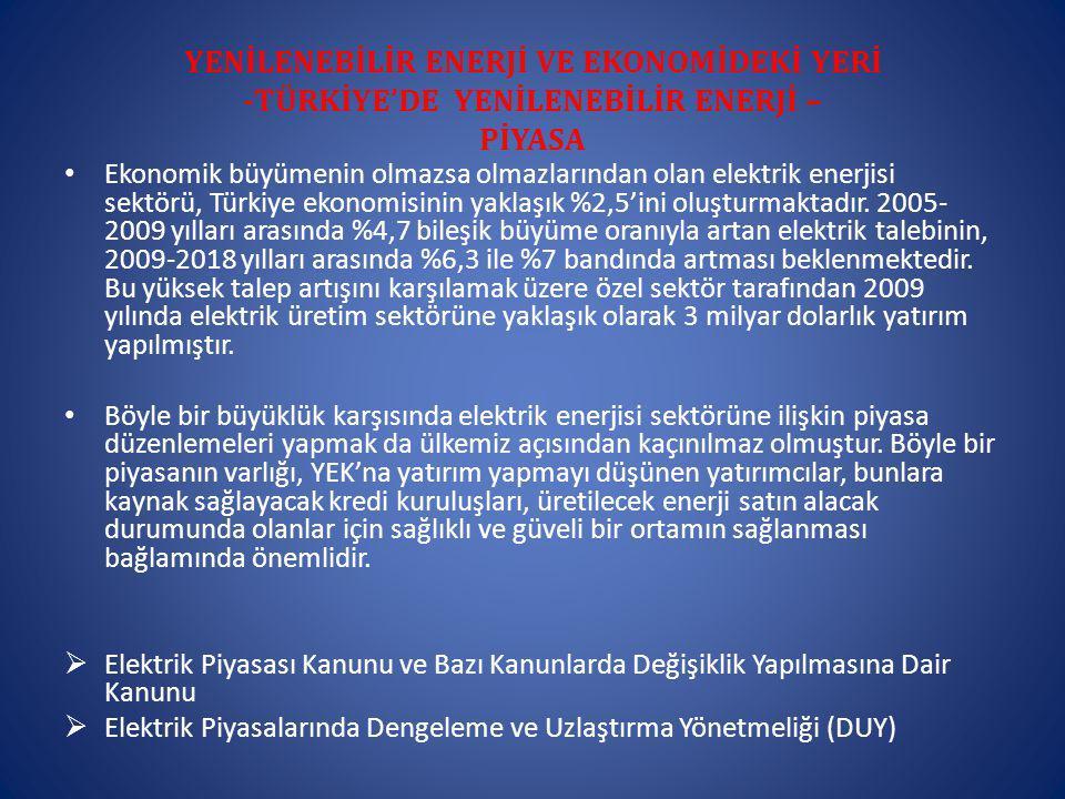 YENİLENEBİLİR ENERJİ VE EKONOMİDEKİ YERİ -TÜRKİYE'DE YENİLENEBİLİR ENERJİ – PİYASA Ekonomik büyümenin olmazsa olmazlarından olan elektrik enerjisi sektörü, Türkiye ekonomisinin yaklaşık %2,5'ini oluşturmaktadır.