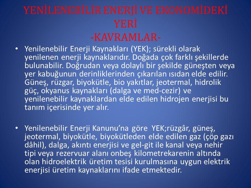 YENİLENEBİLİR ENERJİ VE EKONOMİDEKİ YERİ -KAVRAMLAR- Yenilenebilir Enerji Kaynakları (YEK); sürekli olarak yenilenen enerji kaynaklarıdır. Doğada çok
