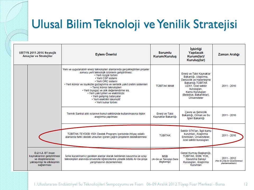 Ulusal Bilim Teknoloji ve Yenilik Stratejisi 1.