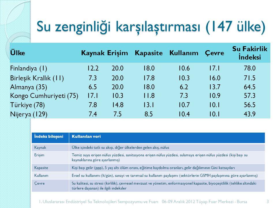 Su Potansiyelimiz 112 milyar m3 : yıllık ortalama tüketilebilir yerüstü ve yeraltı su potansiyeli 46 milyar m3 : yıllık kullanılan miktar (2008) Nüfus yo ğ un bölgelerde su kaynakları yetersiz 1.