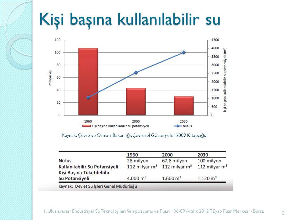 PROJE İ ÇER İĞİ Ankara Gölbaşı Özel Çevre Koruma Bölgesi sınırları içinde faaliyet gösteren tarımsal işletmeler belirlenmiştir.