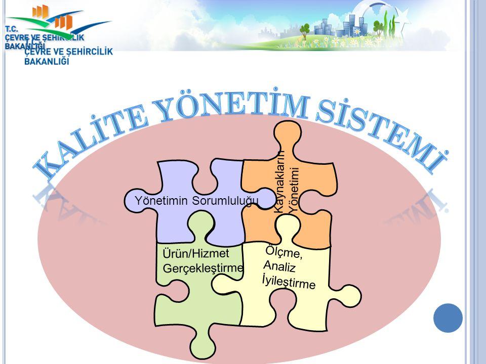 Kaynakların Yönetimi Yönetimin Sorumluluğu Ürün/Hizmet Gerçekleştirme Ölçme, Analiz İyileştirme