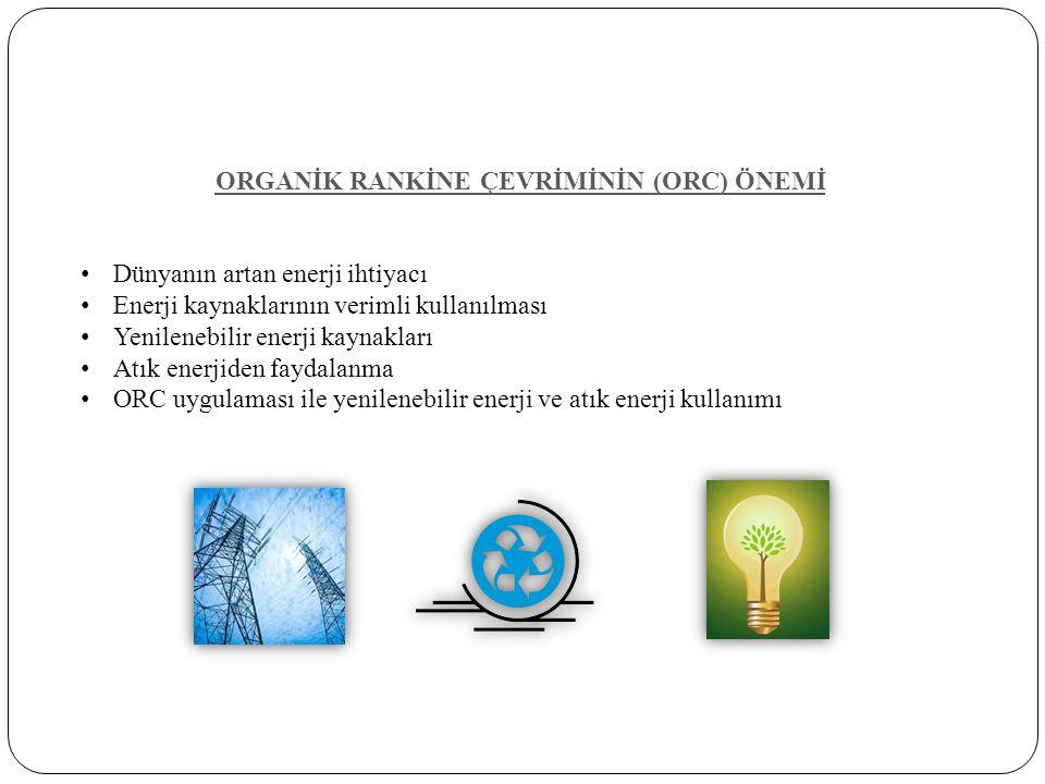 Dünyanın artan enerji ihtiyacı Enerji kaynaklarının verimli kullanılması Yenilenebilir enerji kaynakları Atık enerjiden faydalanma ORC uygulaması ile