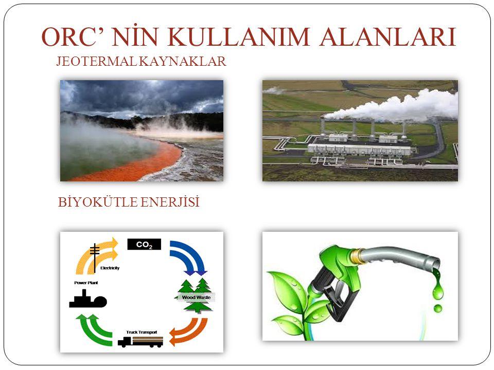 ORC' NİN KULLANIM ALANLARI JEOTERMAL KAYNAKLAR BİYOKÜTLE ENERJİSİ