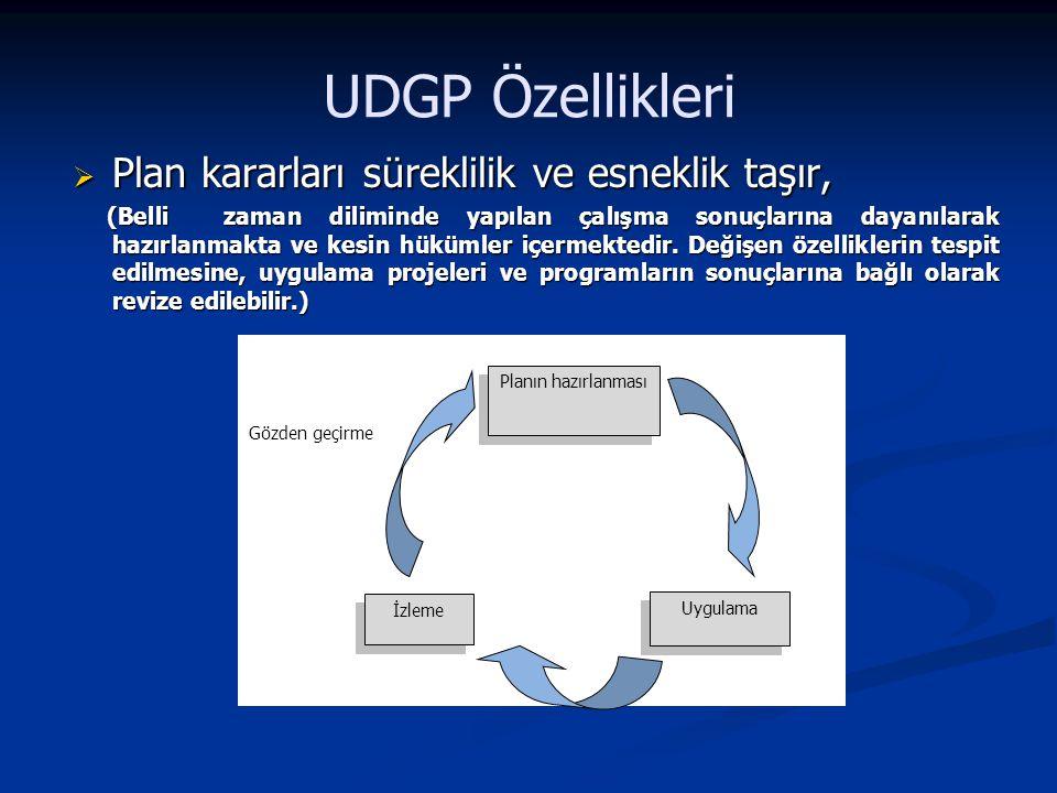 UDGP Özellikleri  Geri beslemeli sürece sahiptir, (Her yeni aşamada önceki aşamalara geri dönüp değerlendirmeler yapılarak sonuçlandırılır.) (Her yeni aşamada önceki aşamalara geri dönüp değerlendirmeler yapılarak sonuçlandırılır.)  Uygulama proje ve programlarını tarif eder, (Uygulamayı yönlendiren ve kısıtlayan ana ilkelerini belirler).