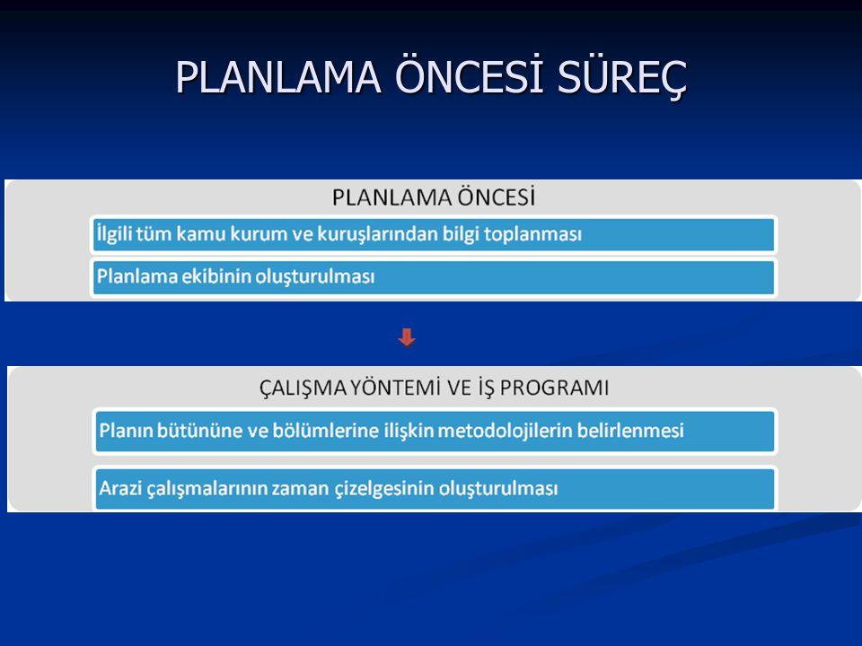 PLANLAMA YÖNTEMİ Uzun Devreli Gelişme Planı : Analitik Etüt SentezPlanlama olmak üzere üç aşamadan oluşmaktadır.