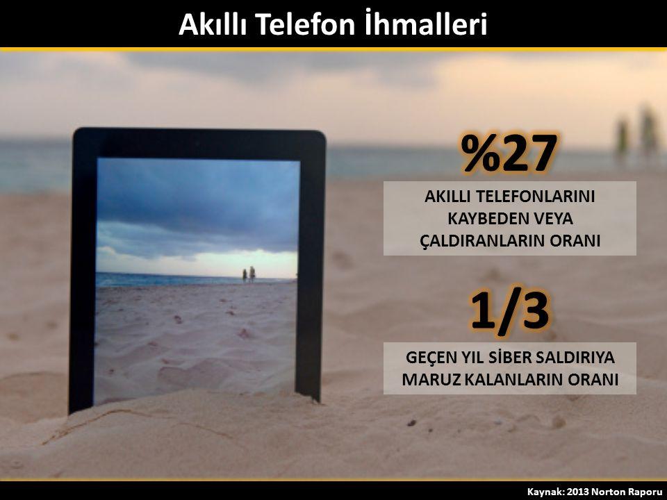 Akıllı Telefon İhmalleri AKILLI TELEFONLARINI KAYBEDEN VEYA ÇALDIRANLARIN ORANI GEÇEN YIL SİBER SALDIRIYA MARUZ KALANLARIN ORANI Kaynak: 2013 Norton Raporu
