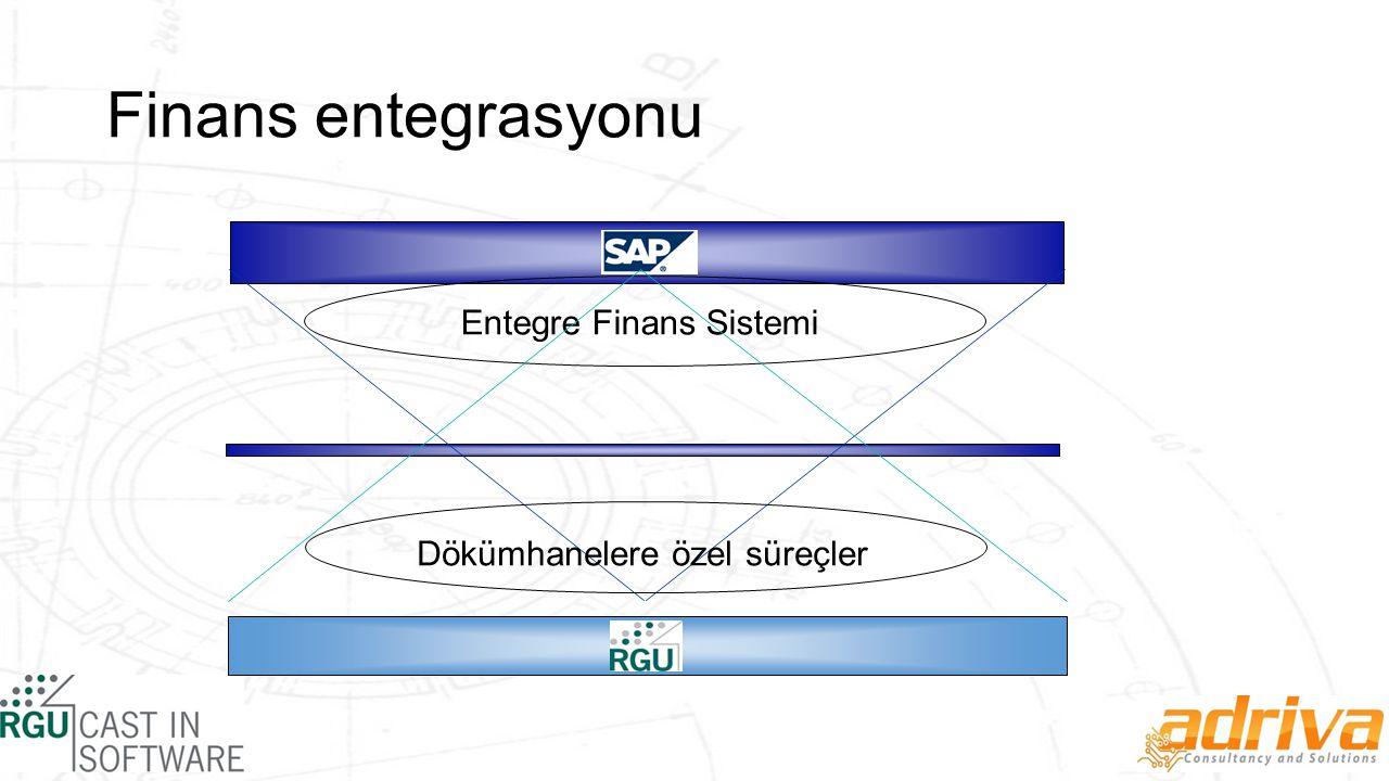 Finans entegrasyonu Entegre Finans Sistemi Dökümhanelere özel süreçler