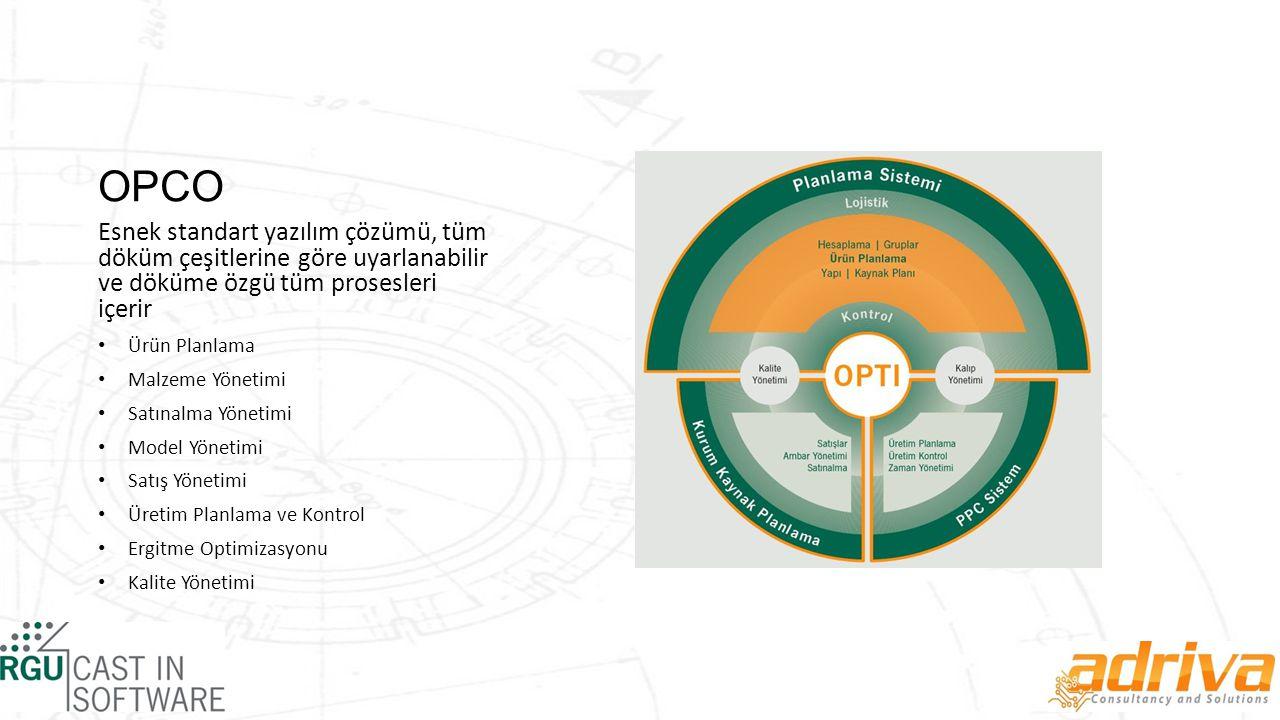 OPCO Esnek standart yazılım çözümü, tüm döküm çeşitlerine göre uyarlanabilir ve döküme özgü tüm prosesleri içerir Ürün Planlama Malzeme Yönetimi Satınalma Yönetimi Model Yönetimi Satış Yönetimi Üretim Planlama ve Kontrol Ergitme Optimizasyonu Kalite Yönetimi