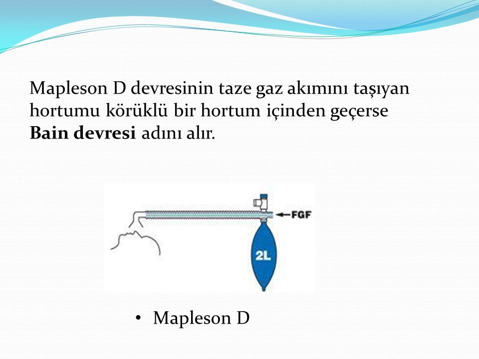 Şekil:1.8 Mapleson D Mapleson D Mapleson D devresinin taze gaz akımını taşıyan hortumu körüklü bir hortum içinden geçerse Bain devresi adını alır.