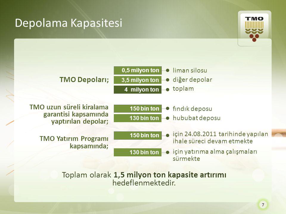 7 Depolama Kapasitesi 0,5 milyon ton 3,5 milyon ton 4 milyon ton TMO Depoları; TMO uzun süreli kiralama garantisi kapsamında yaptırılan depolar; 150 b