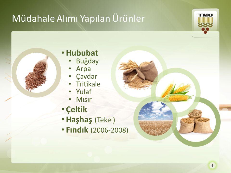 Müdahale Alımı Yapılan Ürünler Hububat Buğday Arpa Çavdar Tritikale Yulaf Mısır Çeltik Haşhaş (Tekel) Fındık (2006-2008) 9