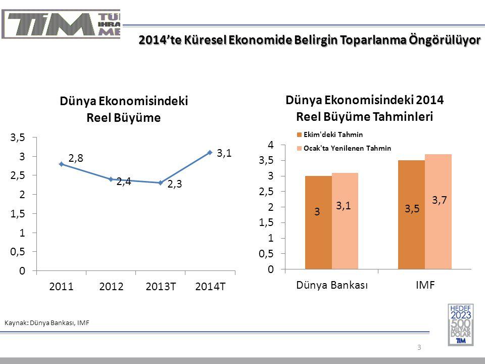 2014'te Küresel Ekonomide Belirgin Toparlanma Öngörülüyor Kaynak: Dünya Bankası, IMF 3