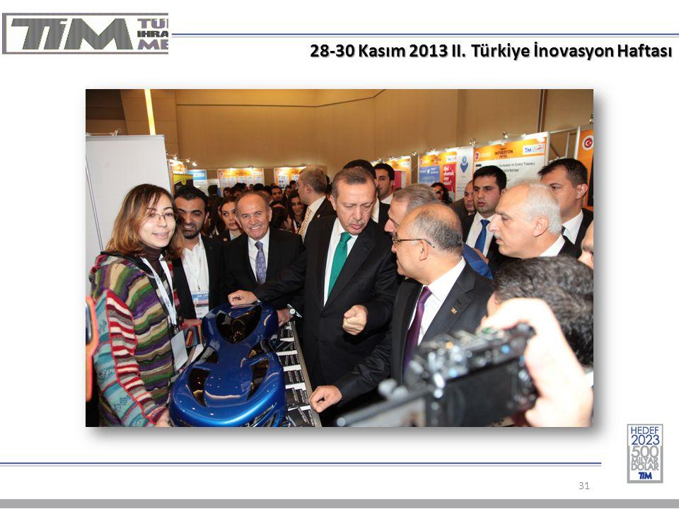 28-30 Kasım 2013 II. Türkiye İnovasyon Haftası 31