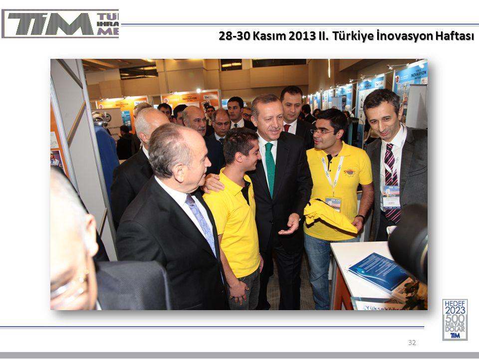 28-30 Kasım 2013 II. Türkiye İnovasyon Haftası 32