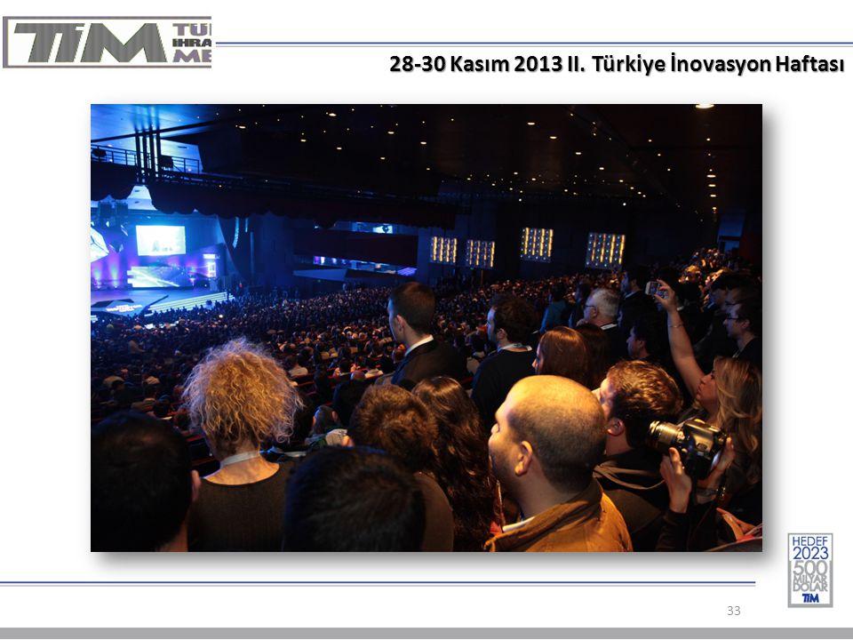 28-30 Kasım 2013 II. Türkiye İnovasyon Haftası 33