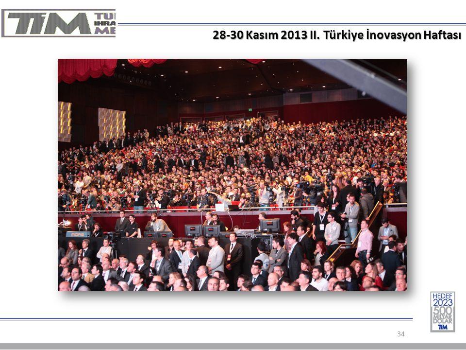 28-30 Kasım 2013 II. Türkiye İnovasyon Haftası 34