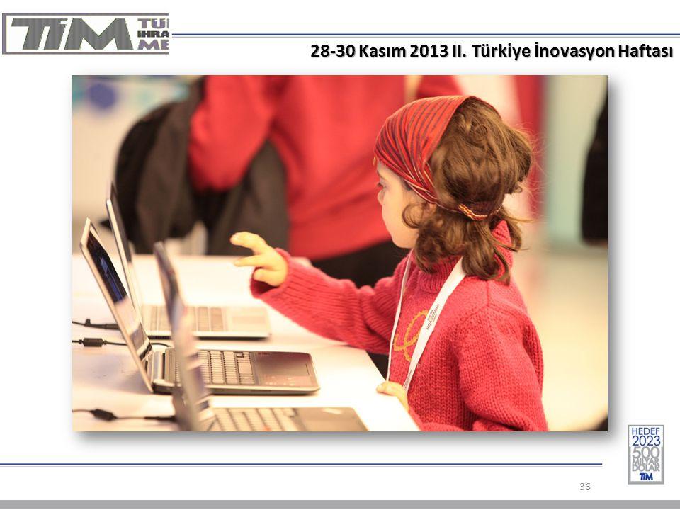 28-30 Kasım 2013 II. Türkiye İnovasyon Haftası 36