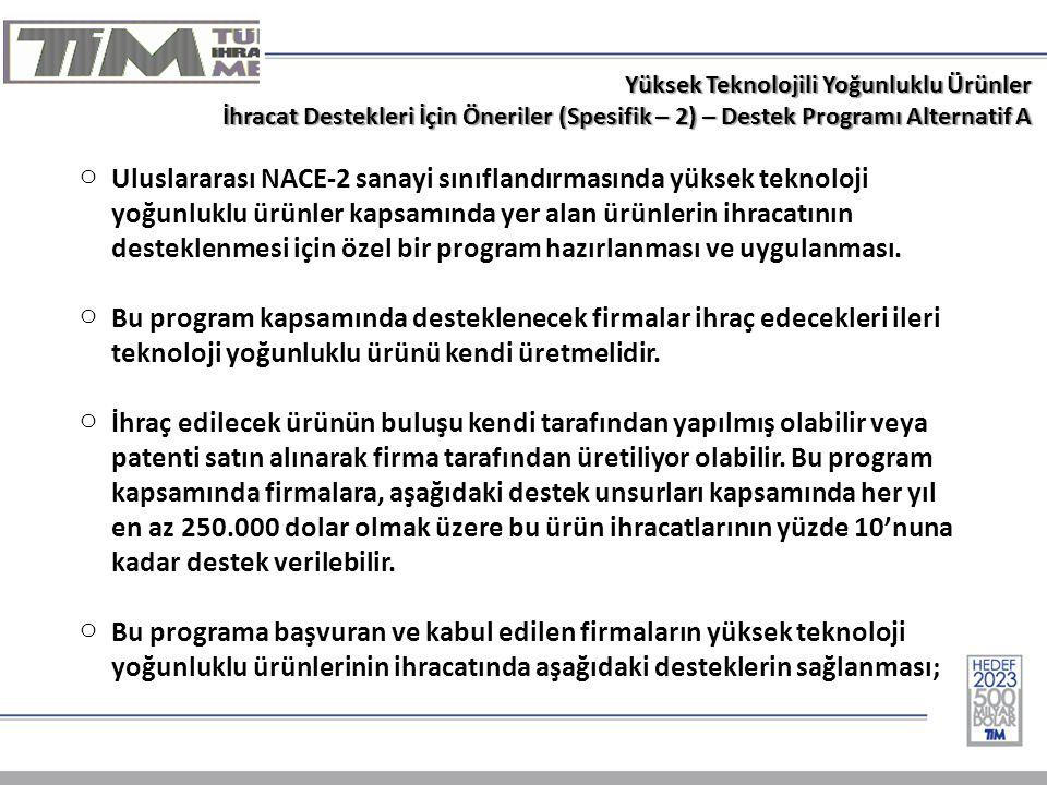 77 o Uluslararası NACE-2 sanayi sınıflandırmasında yüksek teknoloji yoğunluklu ürünler kapsamında yer alan ürünlerin ihracatının desteklenmesi için özel bir program hazırlanması ve uygulanması.