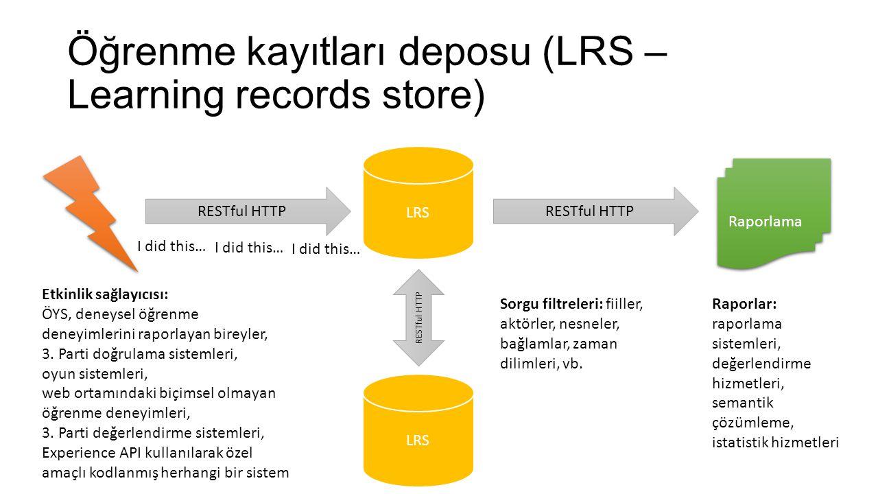 Öğrenme kayıtları deposu (LRS – Learning records store) LRS RESTful HTTP Etkinlik sağlayıcısı: ÖYS, deneysel öğrenme deneyimlerini raporlayan bireyler, 3.