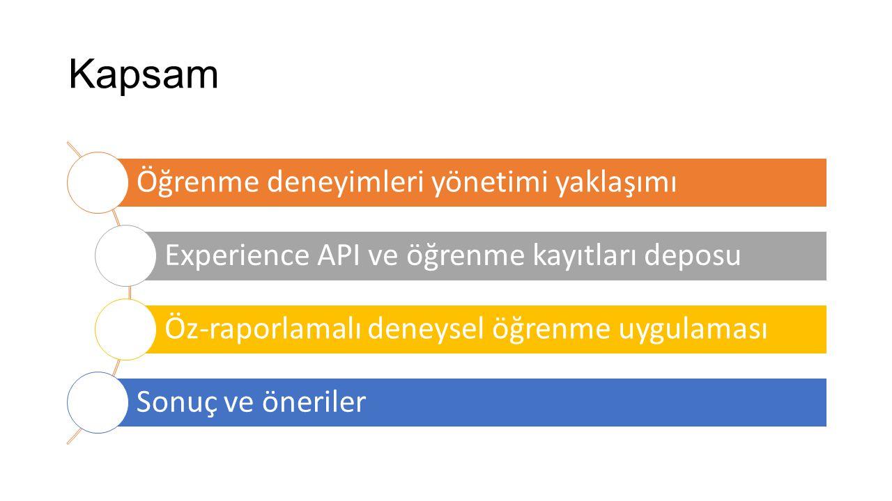 Kapsam Öğrenme deneyimleri yönetimi yaklaşımı Experience API ve öğrenme kayıtları deposu Öz-raporlamalı deneysel öğrenme uygulaması Sonuç ve öneriler