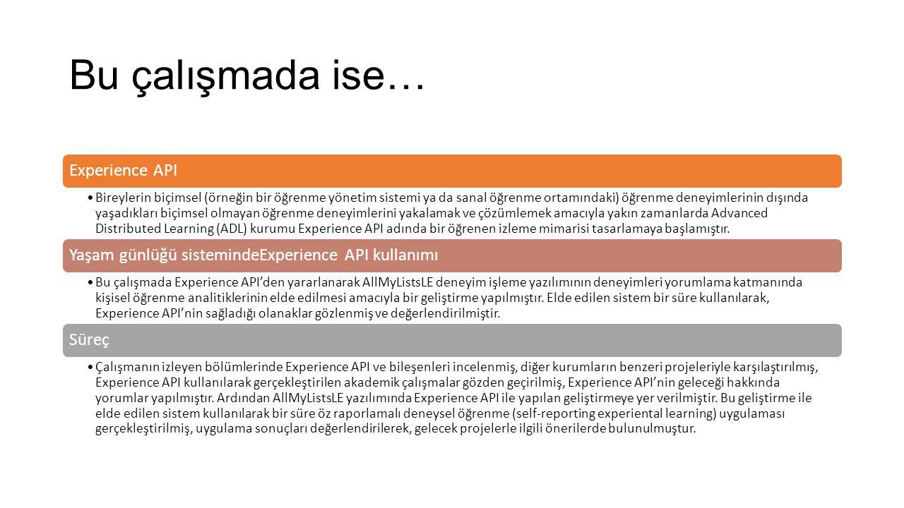 Geliştirme Süreci – LRS tanımlama Öncelikle ücretsiz olarak kullanılabilen bir LRS'de (http://cloud.Scorm.com) Mehmet Emin Mutlu adına bir hesap oluşturulmuştur.