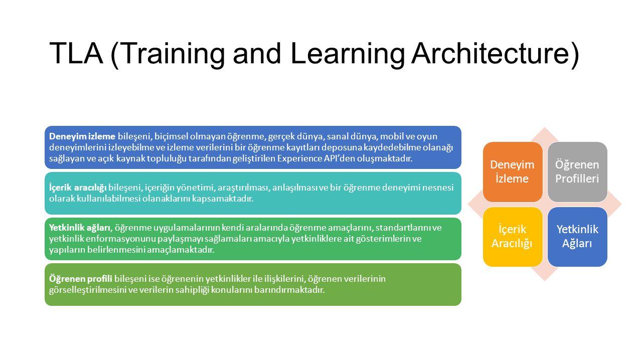 TLA (Training and Learning Architecture) Deneyim izleme bileşeni, biçimsel olmayan öğrenme, gerçek dünya, sanal dünya, mobil ve oyun deneyimlerini izleyebilme ve izleme verilerini bir öğrenme kayıtları deposuna kaydedebilme olanağı sağlayan ve açık kaynak topluluğu tarafından geliştirilen Experience API'den oluşmaktadır.
