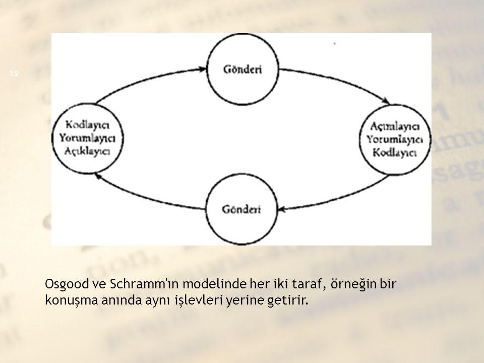 Osgood ve Schramm'ın modelinde her iki taraf, örneğin bir konuşma anında aynı işlevleri yerine getirir. 12