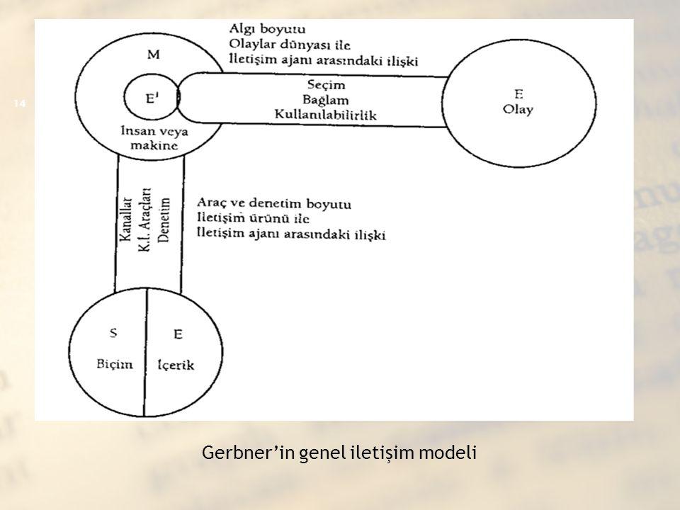 Gerbner'in genel iletişim modeli 14
