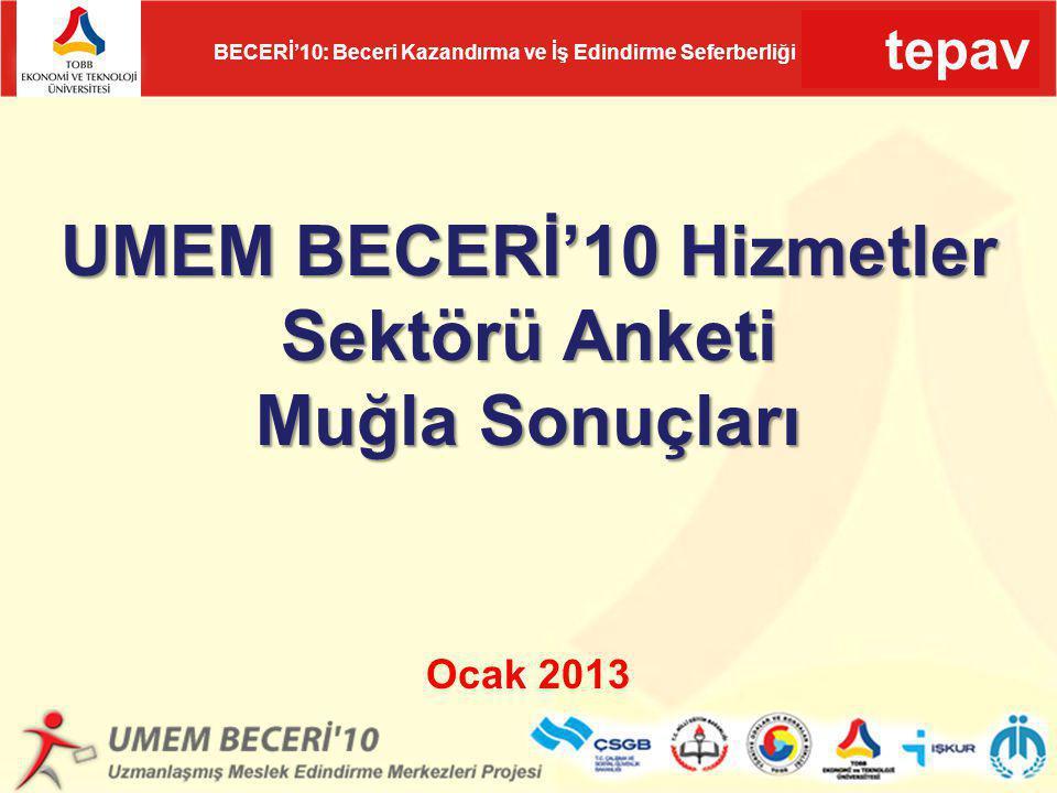 tepav BECERİ'10: Beceri Kazandırma ve İş Edindirme Seferberliği Muğla'da 35 yaş üzeri çalışanların ve işsizlerin payı Türkiye'ye oranla daha yüksek Kaynak: HİA (2011), TÜİK ve TEPAV Hesaplamaları