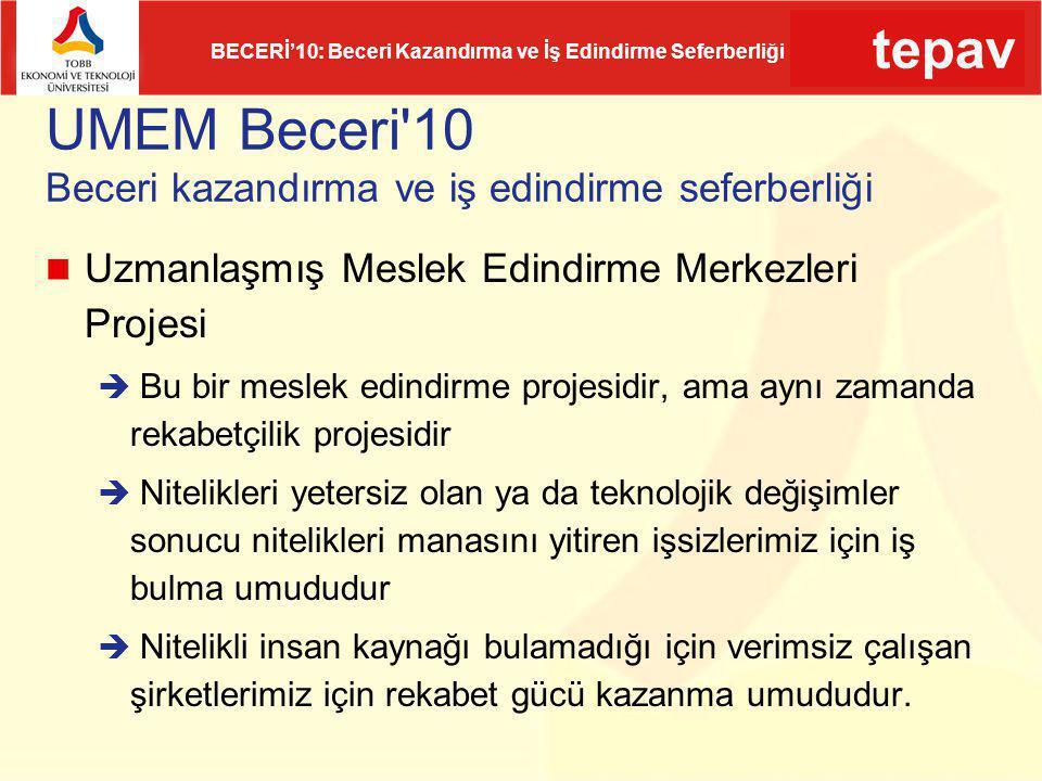 tepav BECERİ'10: Beceri Kazandırma ve İş Edindirme Seferberliği Muğla'da işgücü piyasası Türkiye'ye göre daha dinamik Kaynak: BECERİ'10 Muğla Anketi ve TEPAV Hesaplamaları Geçen yılın aynı dönemine göre tam zamanlı ve yarı zamanlı çalışan personel sayınız nasıl değişti?
