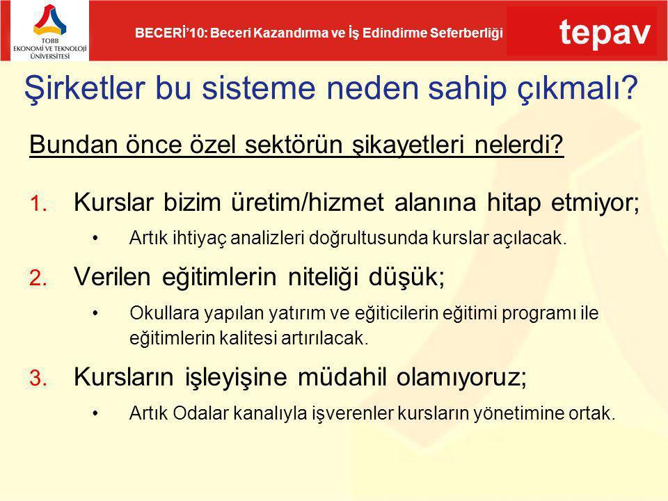 tepav BECERİ'10: Beceri Kazandırma ve İş Edindirme Seferberliği Muğla'da stajyer çalıştırma ve stajyerlerden memnuniyet oranı Türkiye ortalamasının altındadır Bodrum (%) Fethiye (%) Marmaris (%) Milas (%) Muğla Merkez (%) Muğla Genel (%) Türkiye (%) Stajyer çalıştırma oranı37,246,038,942,937,6 40,247,2 Stajyerden memnuniyet oranı Tamamen 54,045,761,953,346,3 51,162,1 Kısmen 46,047,823,836,743,9 42,032,3 Hiç memnun olmayan 0,06,514,310,09,8 6,95,6 Kaynak: BECERİ'10 Muğla Anketi ve TEPAV Hesaplamaları
