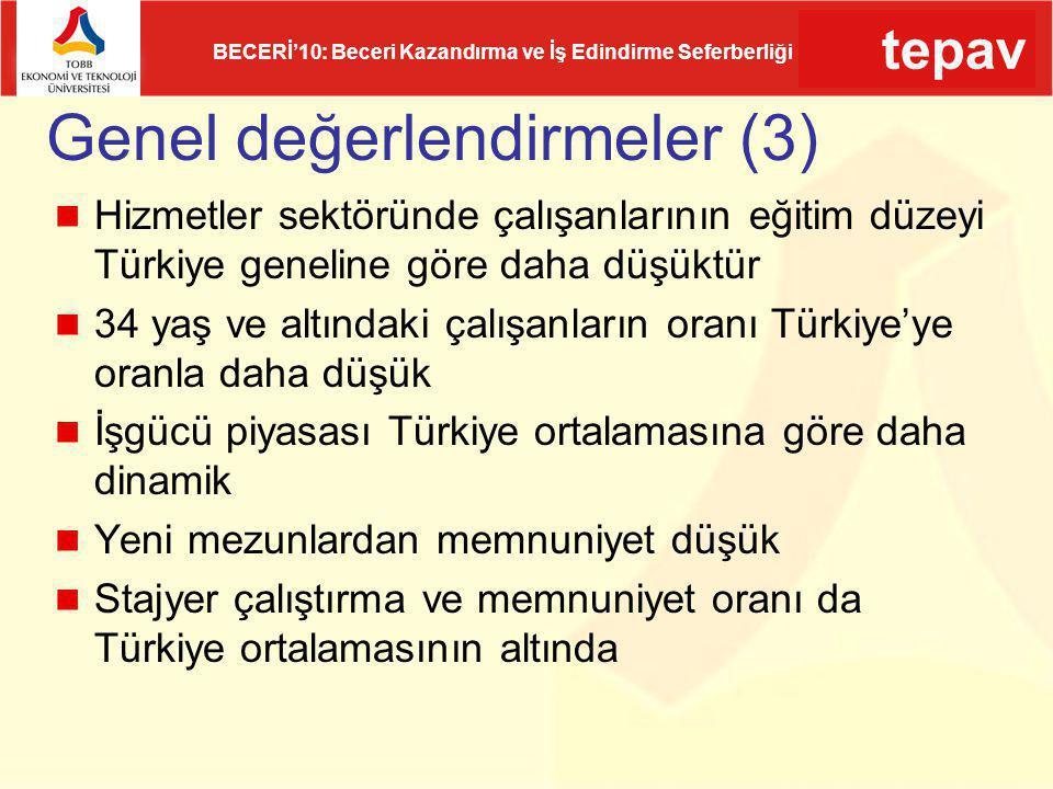 tepav BECERİ'10: Beceri Kazandırma ve İş Edindirme Seferberliği Genel değerlendirmeler (3) Hizmetler sektöründe çalışanlarının eğitim düzeyi Türkiye g