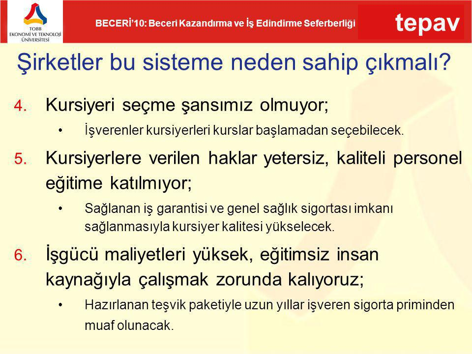 tepav BECERİ'10: Beceri Kazandırma ve İş Edindirme Seferberliği Genel değerlendirmeler (2) Kayıt dışılık artıyor ve Türkiye ortalamasının üzerine çıkıyor  Hizmetlerde kayıtdışılık Türkiye ortalamasında İşgücünün eğitim seviyesi Türkiye'den düşük  İşsizlerin eğitim seviyesi de Türkiye'den daha düşük 35 yaş üzeri çalışanların ve işsizlerin payı Türkiye'ye oranla daha yüksek İşten ayrılmanın en büyük nedeni işin geçici olması