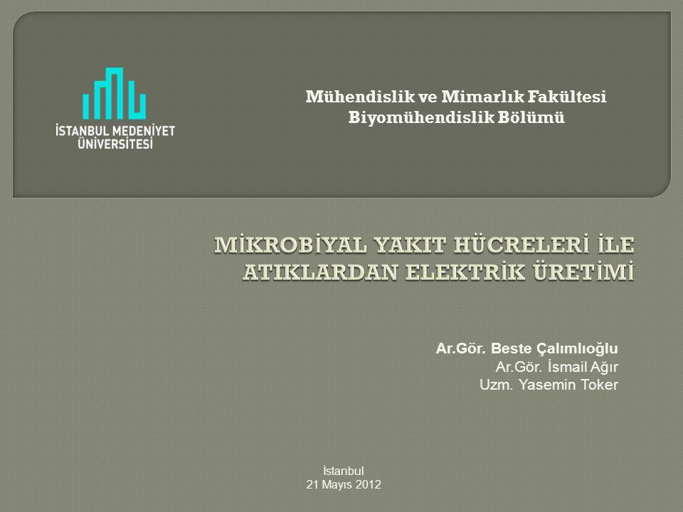  Alternatif enerji ihtiyacı  Mikrobiyal yakıt hücreleri (MYH)  MYH bile ş enleri ve kullanılan malzemeler  Anot ve Katot Reaksiyonu  MYH'de Mikrobiyal Kültürler  Farklı MYH tasarımları  Atık Su Arıtımında MYH kullanımı  Sonuç  Kaynaklar