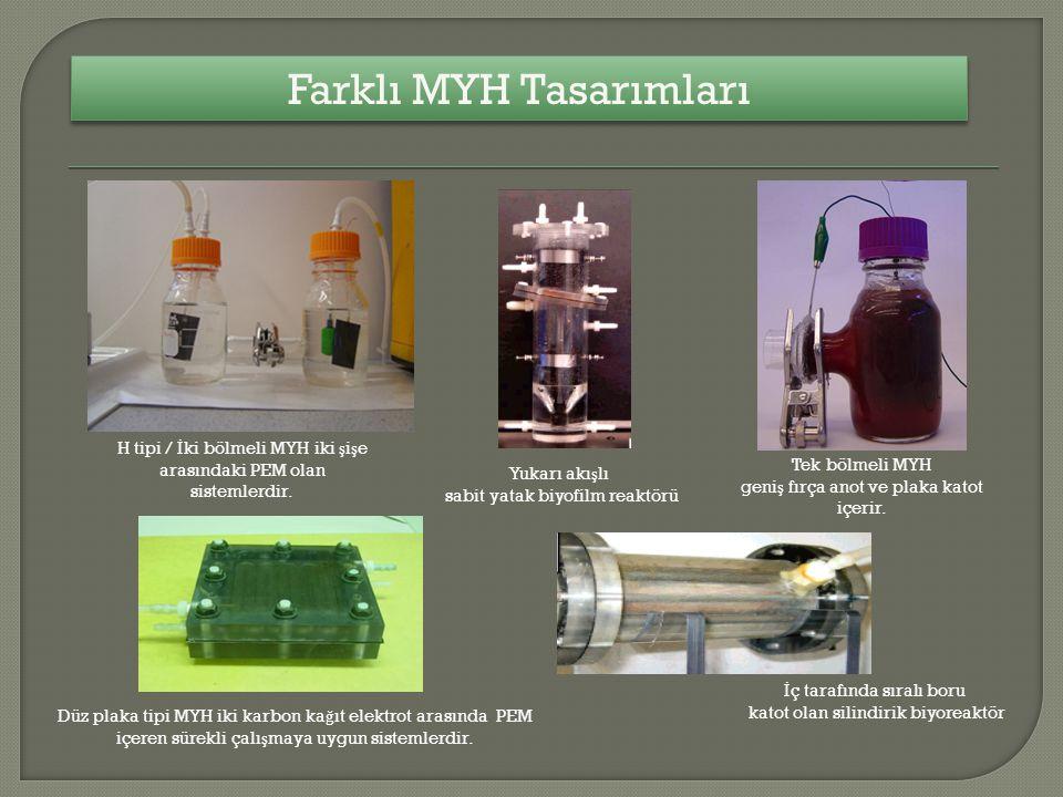 Farklı MYH Tasarımları H tipi / İ ki bölmeli MYH iki ş i ş e arasındaki PEM olan sistemlerdir. Tek bölmeli MYH geni ş fırça anot ve plaka katot içerir