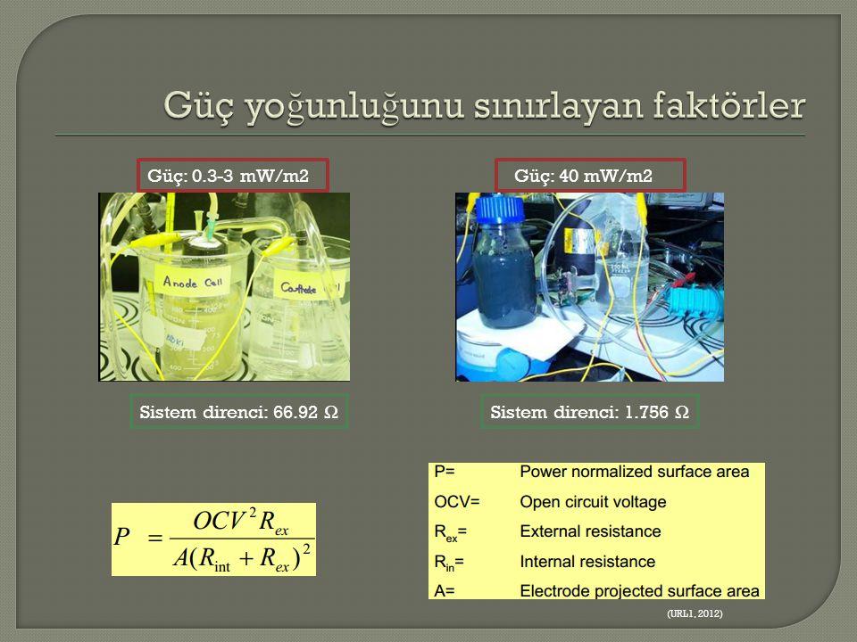 (URL1, 2012) Güç: 40 mW/m2Güç: 0.3-3 mW/m2 Sistem direnci: 66.92 Ω Sistem direnci: 1.756 Ω