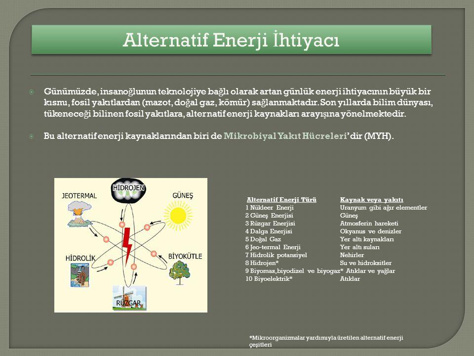  Organik atıklardaki kimyasal enerjiyi, mikroorganizmalar yardımı ile do ğ rudan elektrik enerjisine çeviren biyoreaktörlerdir.