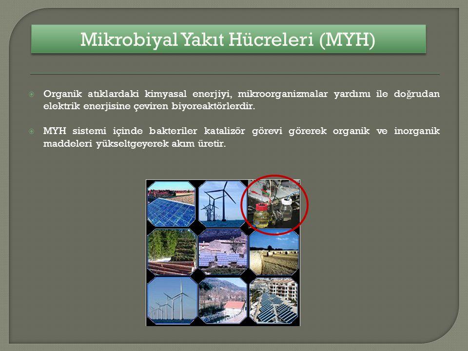  Organik atıklardaki kimyasal enerjiyi, mikroorganizmalar yardımı ile do ğ rudan elektrik enerjisine çeviren biyoreaktörlerdir.  MYH sistemi içinde