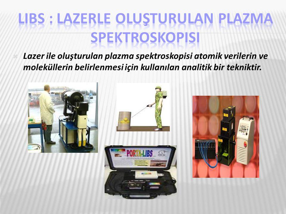  Lazer ile oluşturulan plazma spektroskopisi atomik verilerin ve moleküllerin belirlenmesi için kullanılan analitik bir tekniktir.