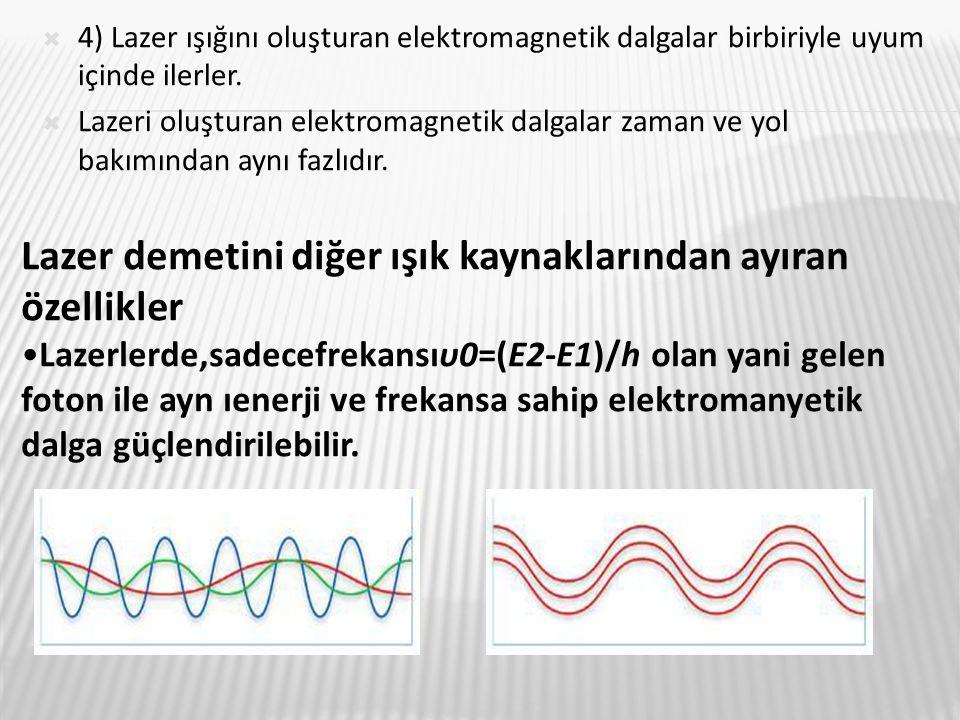  4) Lazer ışığını oluşturan elektromagnetik dalgalar birbiriyle uyum içinde ilerler.  Lazeri oluşturan elektromagnetik dalgalar zaman ve yol bakımın