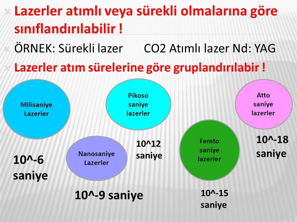  Lazerler atımlı veya sürekli olmalarına göre sınıflandırılabilir !  ÖRNEK: Sürekli lazer CO2 Atımlı lazer Nd: YAG  Lazerler atım sürelerine göre g