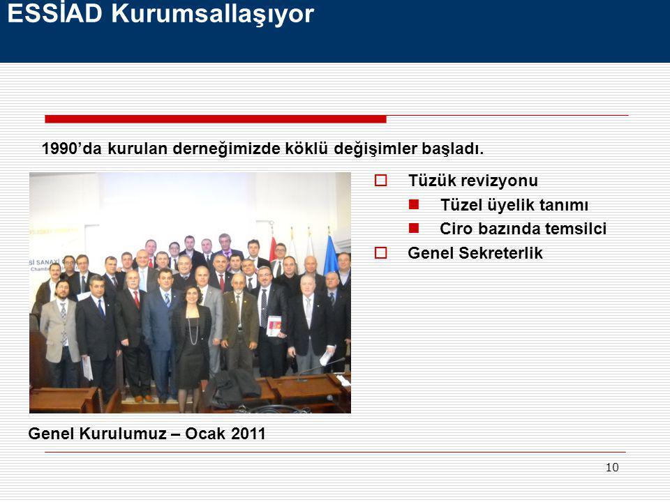 10 ESSİAD Kurumsallaşıyor  Tüzük revizyonu Tüzel üyelik tanımı Ciro bazında temsilci  Genel Sekreterlik 1990'da kurulan derneğimizde köklü değişimle