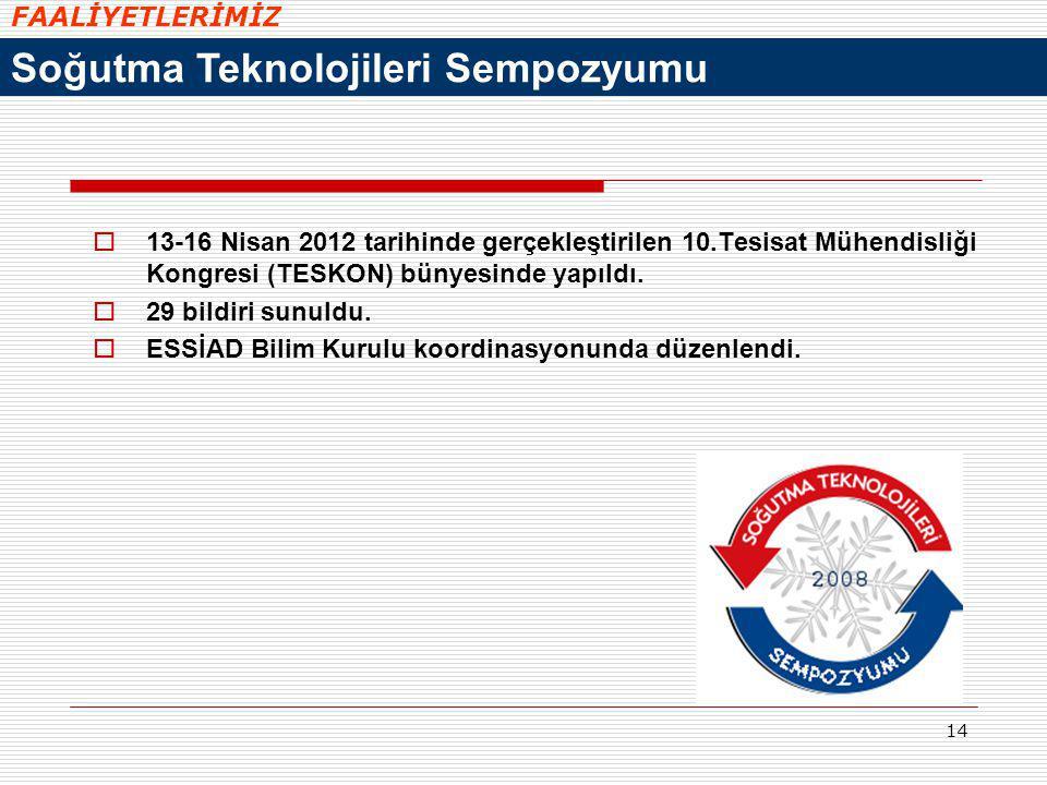 14  13-16 Nisan 2012 tarihinde gerçekleştirilen 10.Tesisat Mühendisliği Kongresi (TESKON) bünyesinde yapıldı.  29 bildiri sunuldu.  ESSİAD Bilim Ku